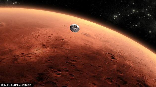 火星有多少未解之谜 需要人们去探测