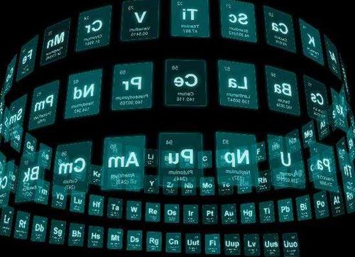 【对话科学家】杜立波:化学元素周期表会无限延伸下去吗?