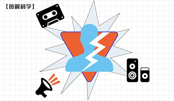 【图解科学】重视噪音问题,聆听世界的声音