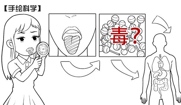 【手绘科学】吃完棒棒糖舌头变色,食用色素安全吗?